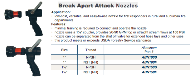 Break Apart Attack  Nozzles