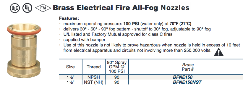 Brass Electrical Fire All-Fog  Nozzles
