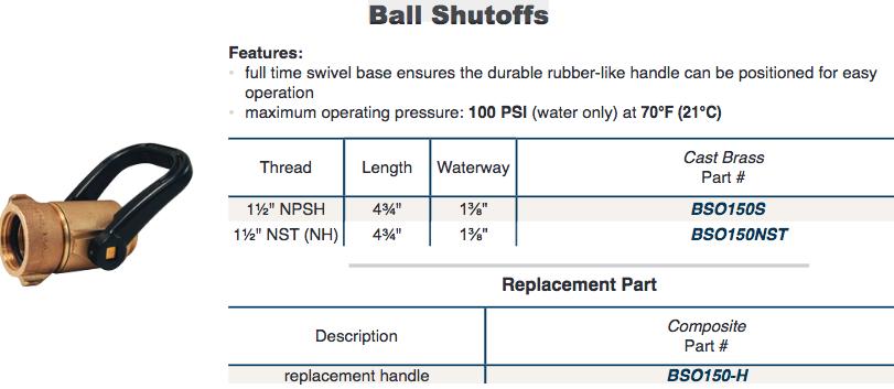 Ball Shutoffs