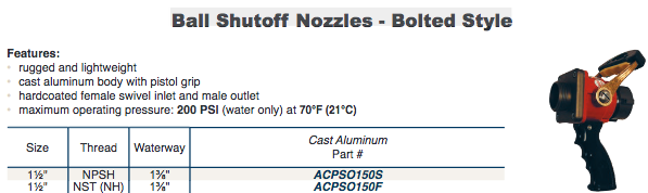 Ball Shutoff Nozzles - Bolted Style