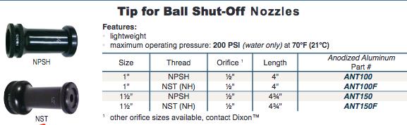 Ball Shutoff tips
