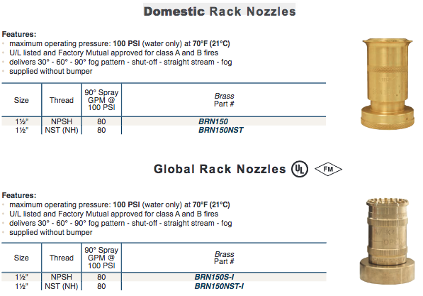 Domestic and Global Rack Nozzles
