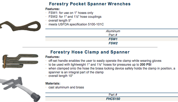 Forest Fire Fighting Tools
