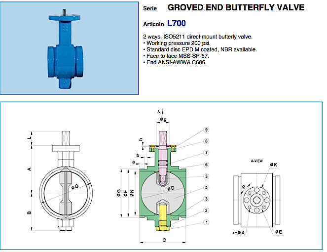 GROVED END BUTTERFLY VALVES