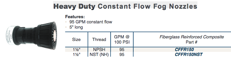 Heavy Duty  Constant Flow Fog Nozzles