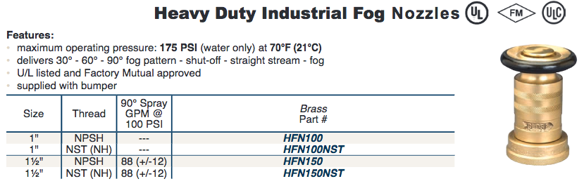 Heavy Duty Fire Fighting Industrial  Fog Nozzles