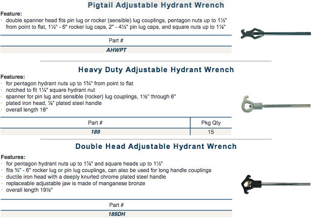 Pigtail Adjustable Hydrant Wrench