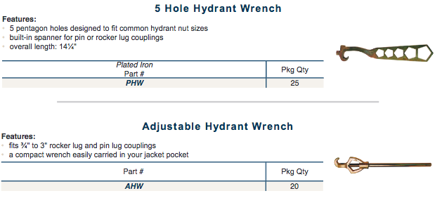 Heavy Duty Adjustable Hydrant Wrench