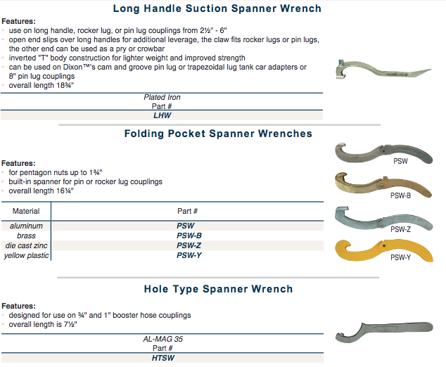 Long Handle  Suction Spanner Wrench