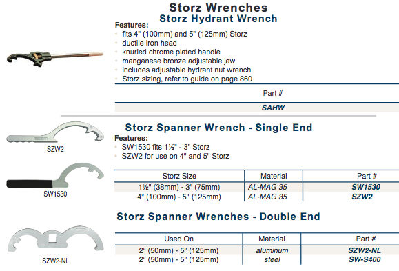 Storz Spanner Wrenches - Double End