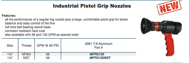 Industrial Pistol Grip Nozzles