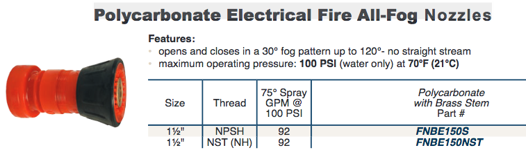 Polycarbonate Electrical Fire All-Fog  Nozzles