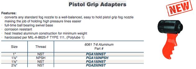 Pistol Grip Adapters