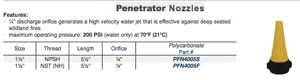Penetrator  Nozzles