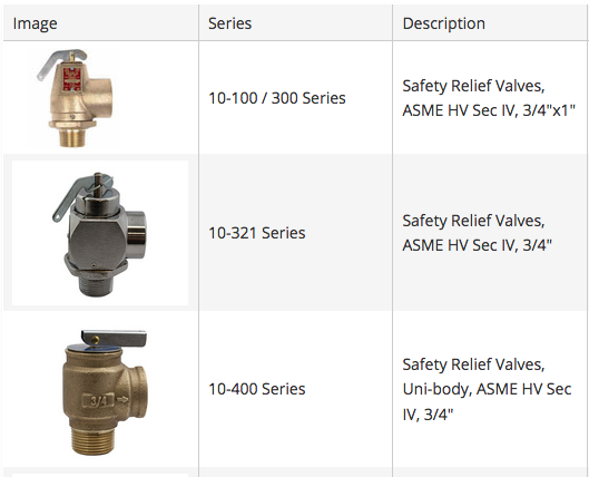 Pressure Safety Relief Valves for Water / Hot Water / Liquids