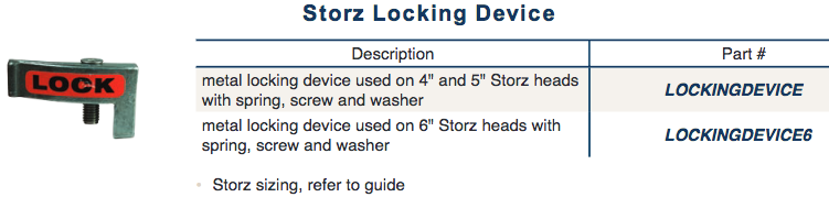 Storz Hydrant Fittings Caps